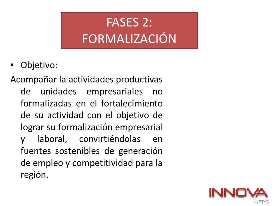 FASES 2: FORMALIZACIÓN Objetivo: Acompañar la actividades productivas de unidades empresariales no formalizadas en el fortalecimiento de su actividad