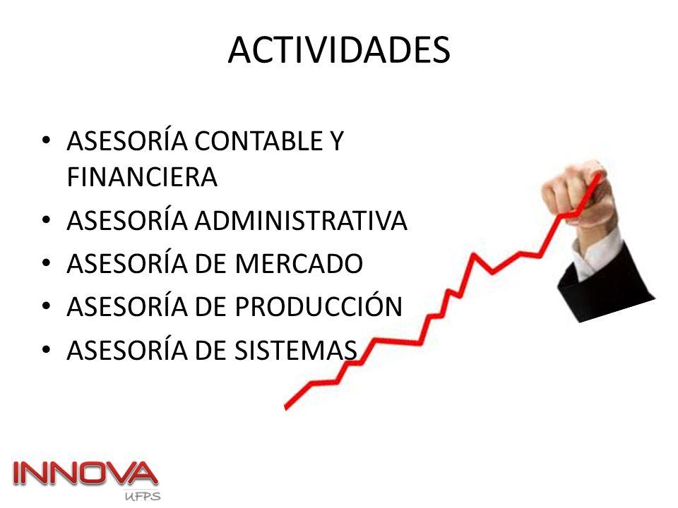 ACTIVIDADES ASESORÍA CONTABLE Y FINANCIERA ASESORÍA ADMINISTRATIVA ASESORÍA DE MERCADO ASESORÍA DE PRODUCCIÓN ASESORÍA DE SISTEMAS