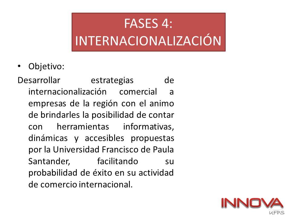 FASES 4: INTERNACIONALIZACIÓN Objetivo: Desarrollar estrategias de internacionalización comercial a empresas de la región con el animo de brindarles l