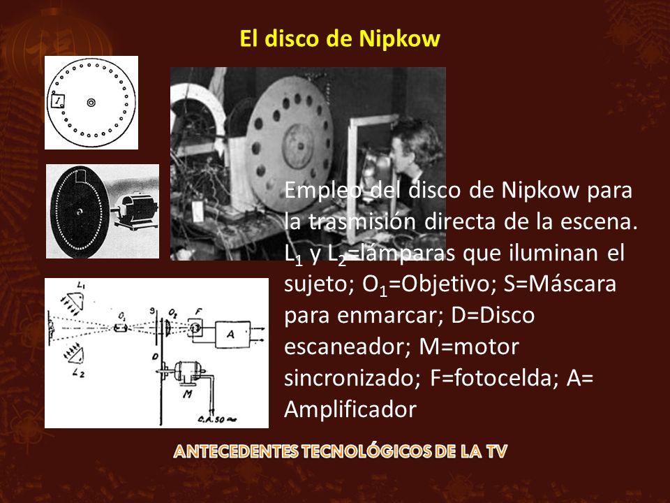 Empleo del disco de Nipkow para la trasmisión directa de la escena. L 1 y L 2 =lámparas que iluminan el sujeto; O 1 =Objetivo; S=Máscara para enmarcar