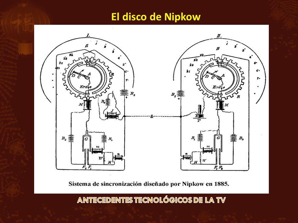 El disco de Nipkow