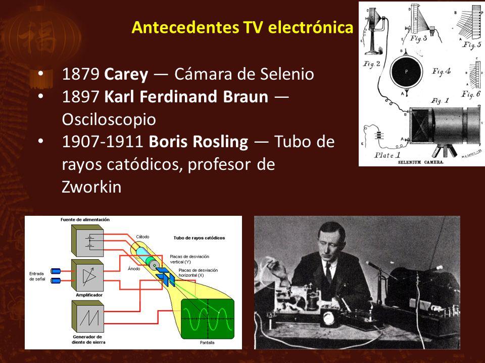 1879 Carey Cámara de Selenio 1897 Karl Ferdinand Braun Osciloscopio 1907-1911 Boris Rosling Tubo de rayos catódicos, profesor de Zworkin Antecedentes TV electrónica