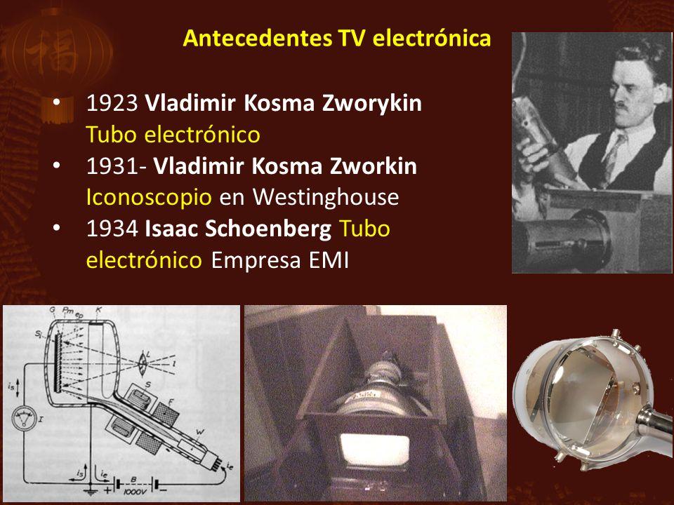1923 Vladimir Kosma Zworykin Tubo electrónico 1931- Vladimir Kosma Zworkin Iconoscopio en Westinghouse 1934 Isaac Schoenberg Tubo electrónico Empresa EMI Antecedentes TV electrónica