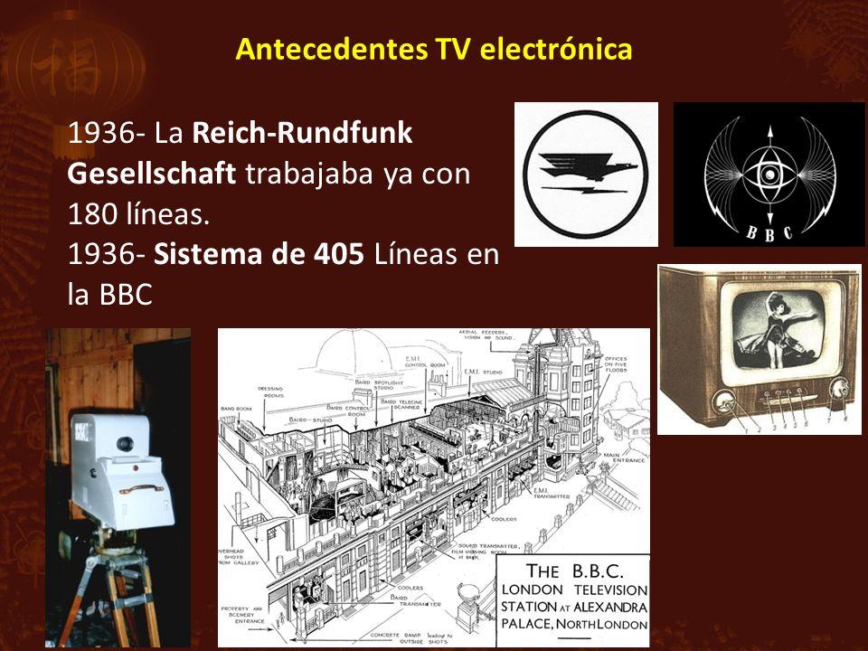 1936- La Reich-Rundfunk Gesellschaft trabajaba ya con 180 líneas. 1936- Sistema de 405 Líneas en la BBC Antecedentes TV electrónica