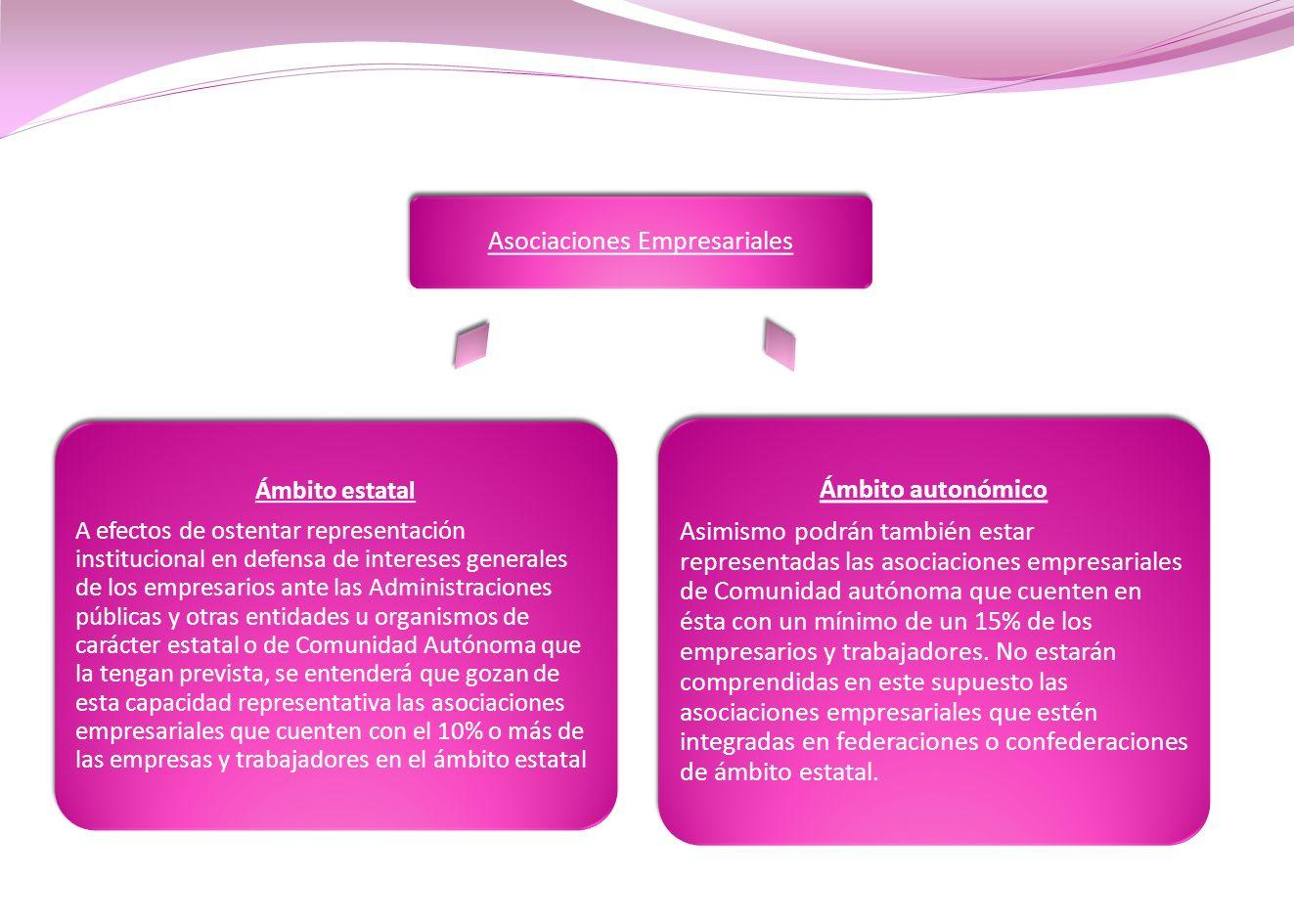 Asociaciones Empresariales Ámbito autonómico Asimismo podrán también estar representadas las asociaciones empresariales de Comunidad autónoma que cuen