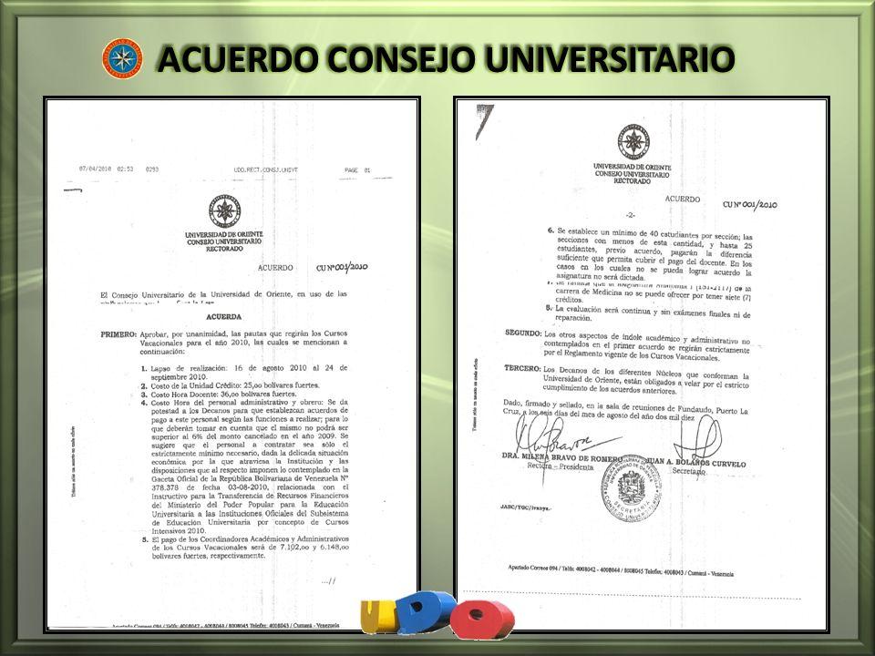 31 43 121 PERSONAL CANT Administrativo Obrero Docente