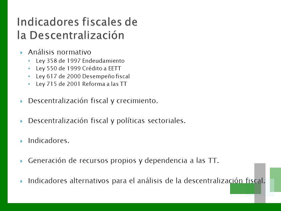 Análisis normativo Ley 358 de 1997 Endeudamiento Ley 550 de 1999 Crédito a EETT Ley 617 de 2000 Desempeño fiscal Ley 715 de 2001 Reforma a las TT Desc