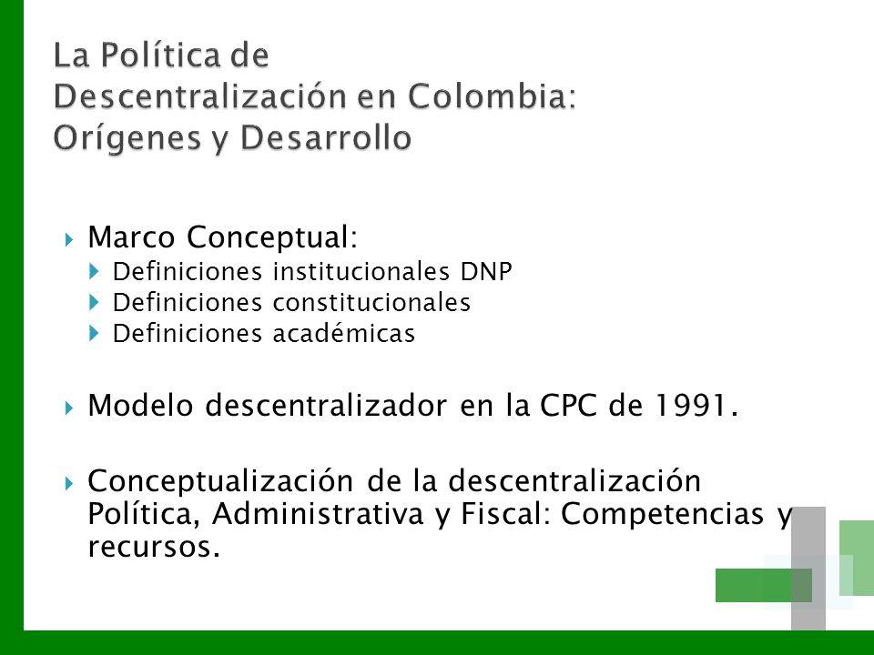 Marco Conceptual: Definiciones institucionales DNP Definiciones constitucionales Definiciones académicas Modelo descentralizador en la CPC de 1991. Co