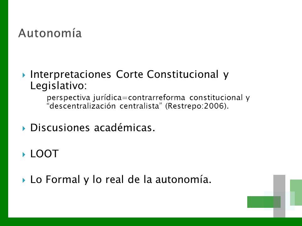 Interpretaciones Corte Constitucional y Legislativo: perspectiva jurídica=contrarreforma constitucional y descentralización centralista (Restrepo:2006