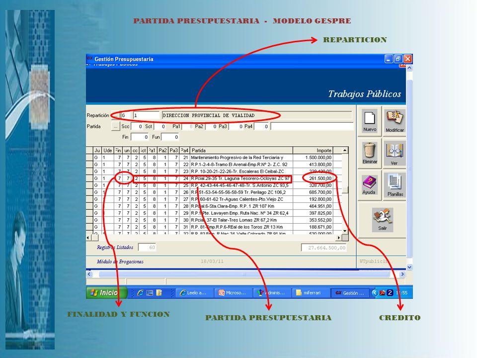 FINALIDAD Y FUNCION PARTIDA PRESUPUESTARIA REPARTICION PARTIDA PRESUPUESTARIA - MODELO GESPRE CREDITO