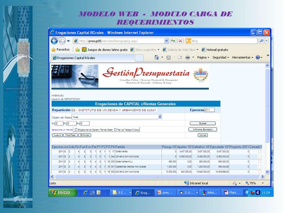 MODELO WEB - MODULO CARGA DE REQUERIMIENTOS