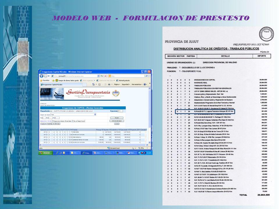 MODELO WEB - FORMULACION DE PRESUESTO