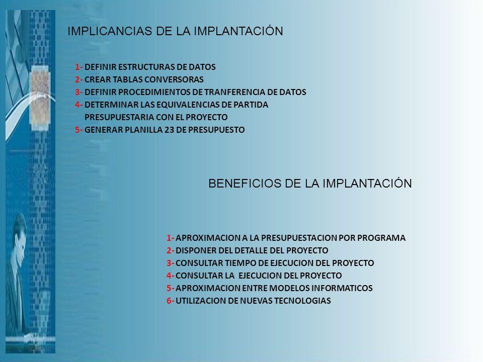 IMPLICANCIAS DE LA IMPLANTACIÓN BENEFICIOS DE LA IMPLANTACIÓN 1-DEFINIR ESTRUCTURAS DE DATOS 2-CREAR TABLAS CONVERSORAS 3-DEFINIR PROCEDIMIENTOS DE TR
