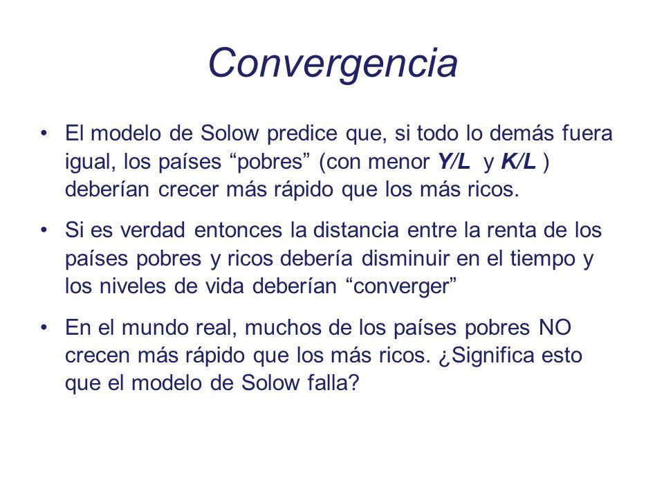 Convergencia El modelo de Solow predice que, si todo lo demás fuera igual, los países pobres (con menor Y/L y K/L ) deberían crecer más rápido que los