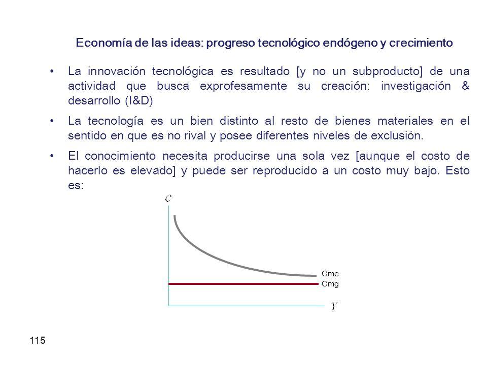 115 Economía de las ideas: progreso tecnológico endógeno y crecimiento La innovación tecnológica es resultado [y no un subproducto] de una actividad q