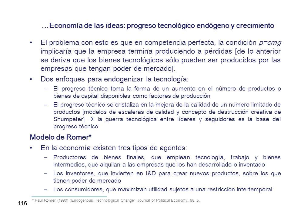 116 …Economía de las ideas: progreso tecnológico endógeno y crecimiento El problema con esto es que en competencia perfecta, la condición p=cmg implic