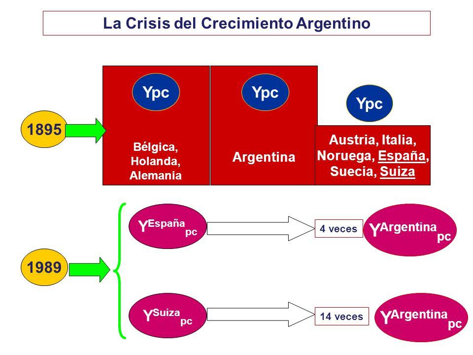 Bélgica, Holanda, Alemania Argentina Austria, Italia, Noruega, España, Suecia, Suiza Ypc 1895 1989 Y España pc Y Suiza pc Y Argentina pc 4 veces 14 ve