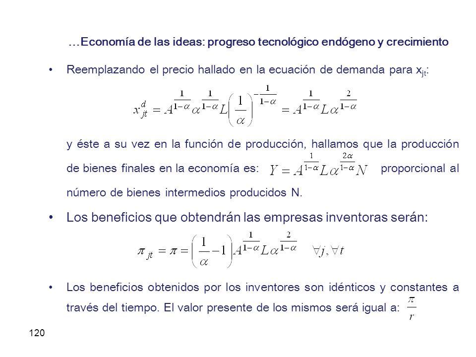 120 …Economía de las ideas: progreso tecnológico endógeno y crecimiento Reemplazando el precio hallado en la ecuación de demanda para x jt : y éste a