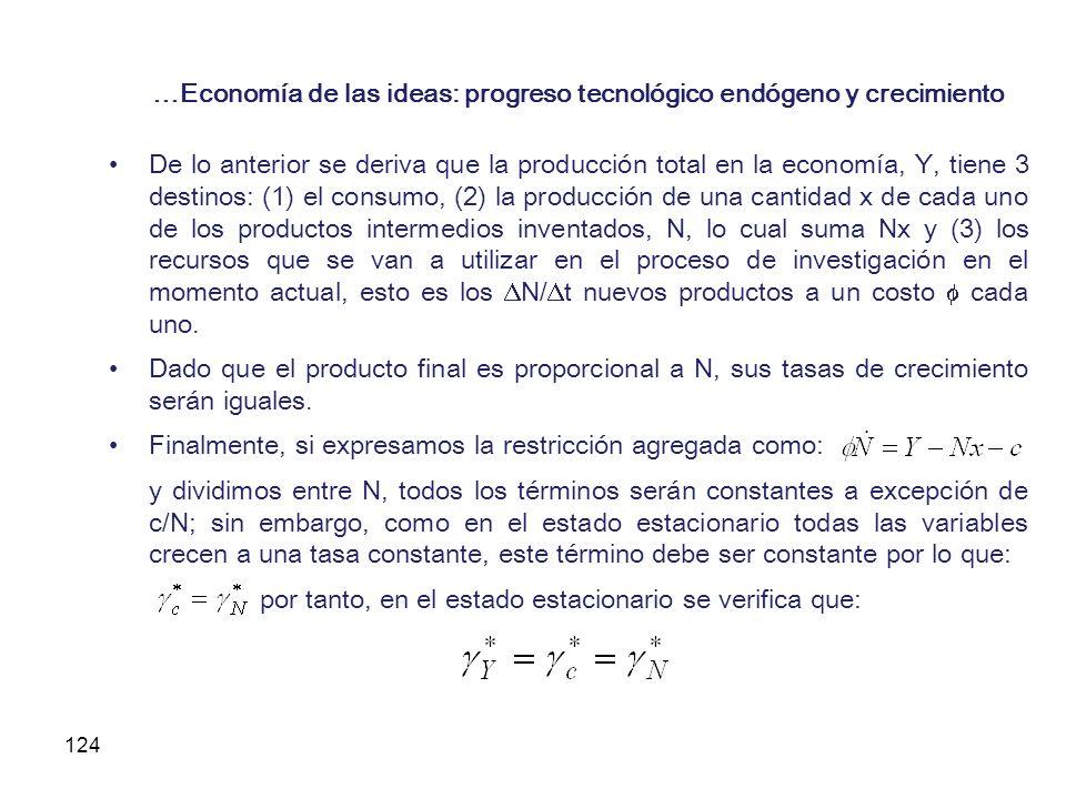 124 …Economía de las ideas: progreso tecnológico endógeno y crecimiento De lo anterior se deriva que la producción total en la economía, Y, tiene 3 de