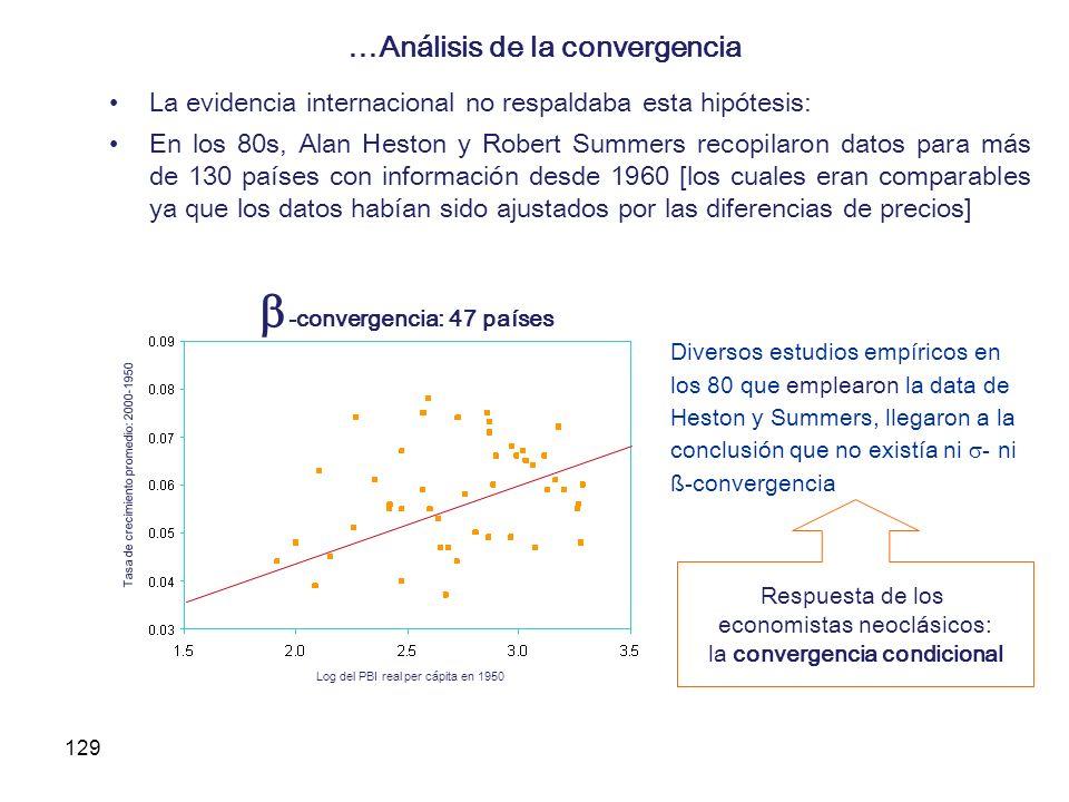 129 …Análisis de la convergencia La evidencia internacional no respaldaba esta hipótesis: En los 80s, Alan Heston y Robert Summers recopilaron datos p