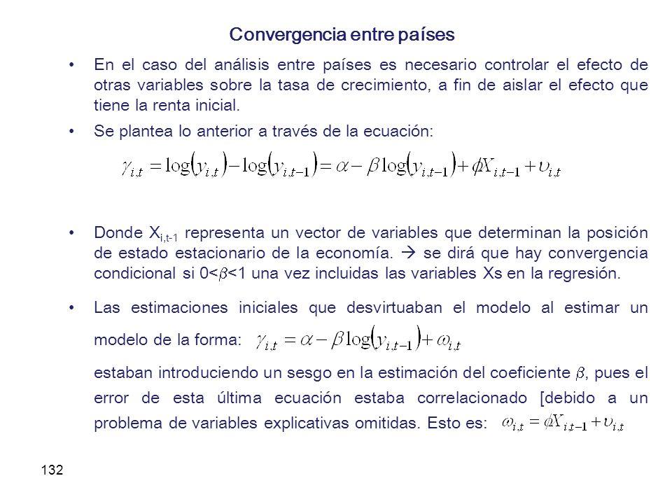132 Convergencia entre países En el caso del análisis entre países es necesario controlar el efecto de otras variables sobre la tasa de crecimiento, a