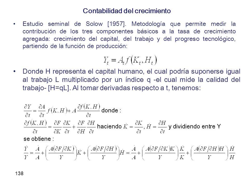 138 Contabilidad del crecimiento Estudio seminal de Solow [1957]. Metodología que permite medir la contribución de los tres componentes básicos a la t