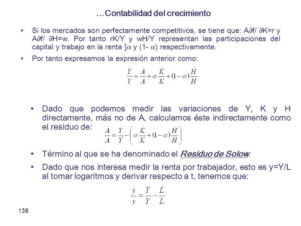 139 …Contabilidad del crecimiento Si los mercados son perfectamente competitivos, se tiene que: A f/ K=r y A f/ H=w. Por tanto rK/Y y wH/Y representan