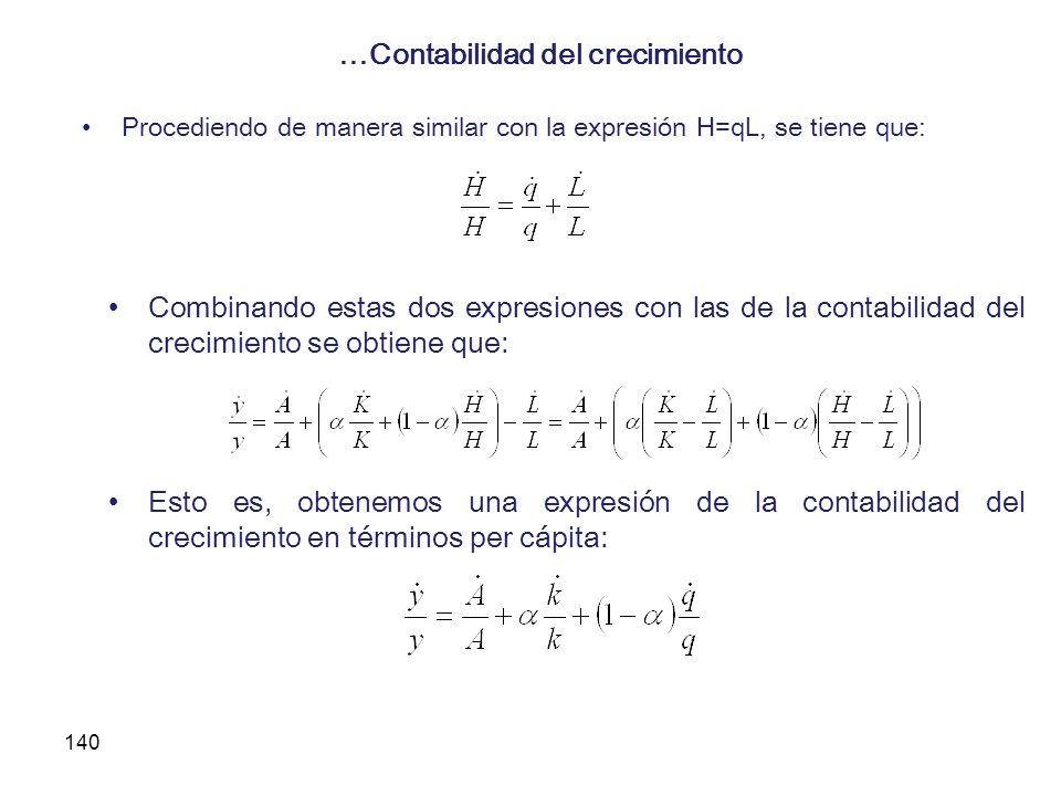 140 …Contabilidad del crecimiento Procediendo de manera similar con la expresión H=qL, se tiene que: Combinando estas dos expresiones con las de la co