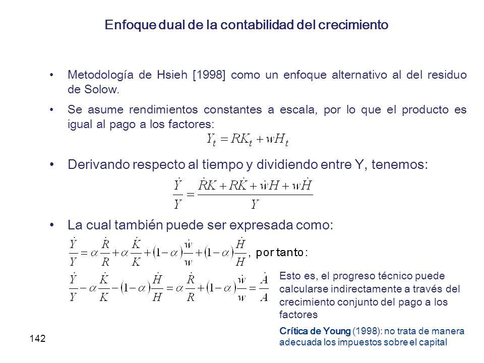 142 Enfoque dual de la contabilidad del crecimiento Metodología de Hsieh [1998] como un enfoque alternativo al del residuo de Solow. Se asume rendimie