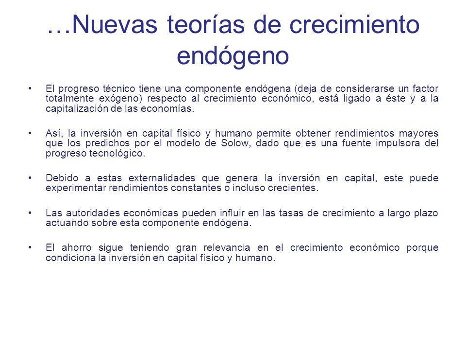 …Nuevas teorías de crecimiento endógeno El progreso técnico tiene una componente endógena (deja de considerarse un factor totalmente exógeno) respecto