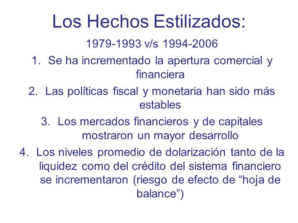 Los Hechos Estilizados: 1979-1993 v/s 1994-2006 1.Se ha incrementado la apertura comercial y financiera 2.Las políticas fiscal y monetaria han sido má