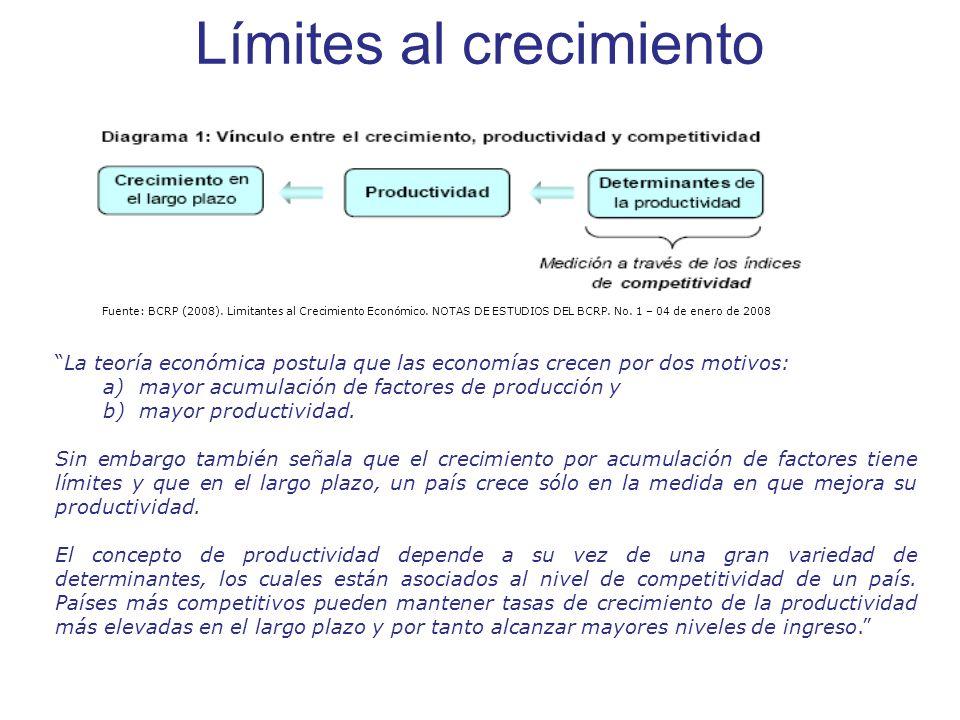 Límites al crecimiento Fuente: BCRP (2008). Limitantes al Crecimiento Económico. NOTAS DE ESTUDIOS DEL BCRP. No. 1 – 04 de enero de 2008 La teoría eco