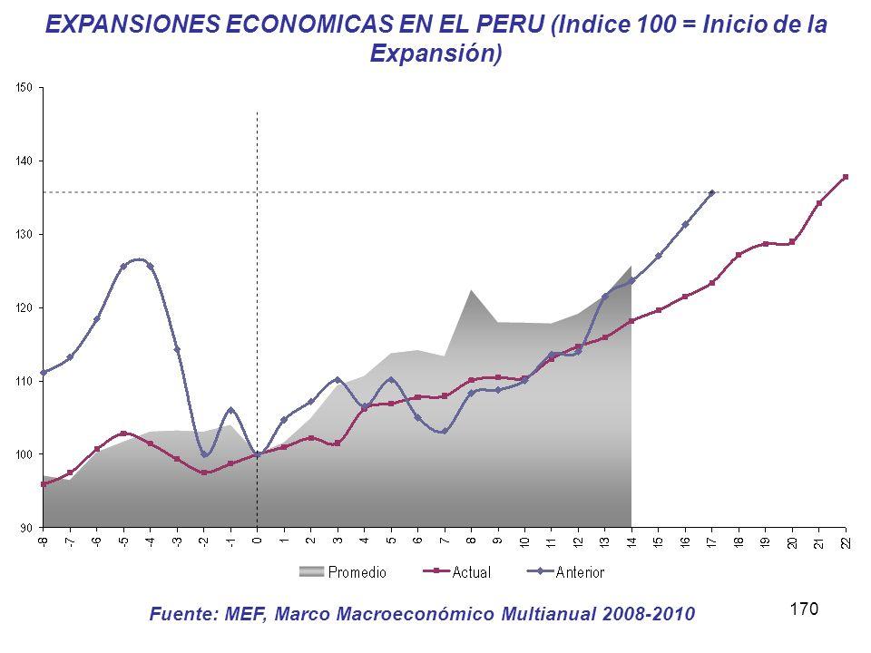 170 EXPANSIONES ECONOMICAS EN EL PERU (Indice 100 = Inicio de la Expansión) Fuente: MEF, Marco Macroeconómico Multianual 2008-2010