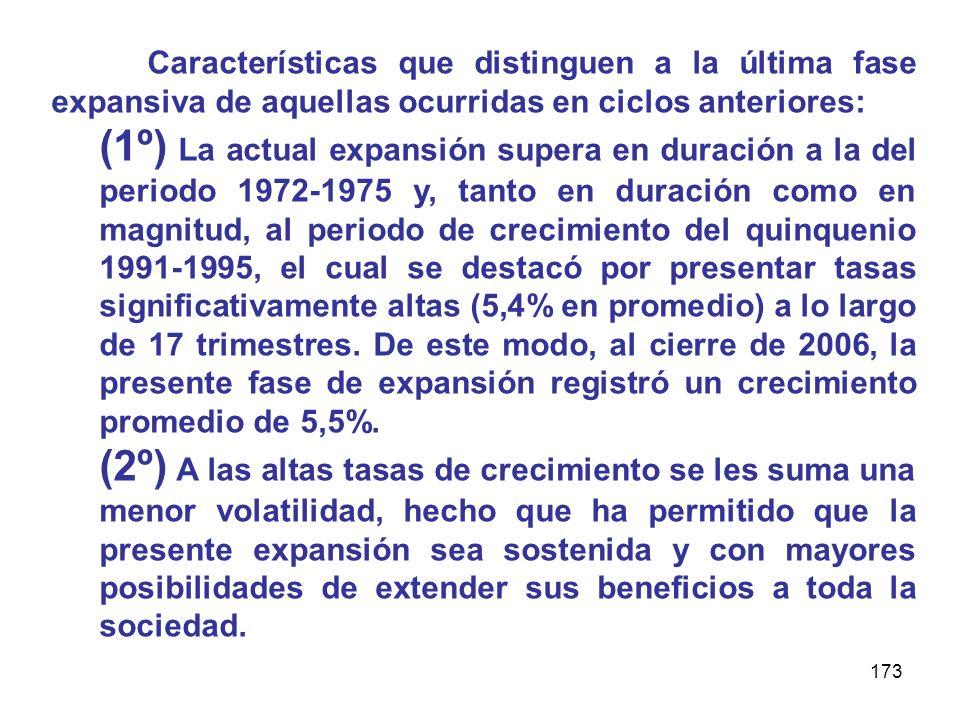 173 Características que distinguen a la última fase expansiva de aquellas ocurridas en ciclos anteriores: (1º) La actual expansión supera en duración