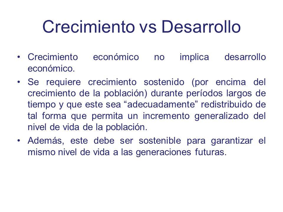 Crecimiento vs Desarrollo Crecimiento económico no implica desarrollo económico. Se requiere crecimiento sostenido (por encima del crecimiento de la p