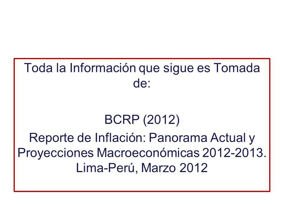 Toda la Información que sigue es Tomada de: BCRP (2012) Reporte de Inflación: Panorama Actual y Proyecciones Macroeconómicas 2012-2013. Lima-Perú, Mar