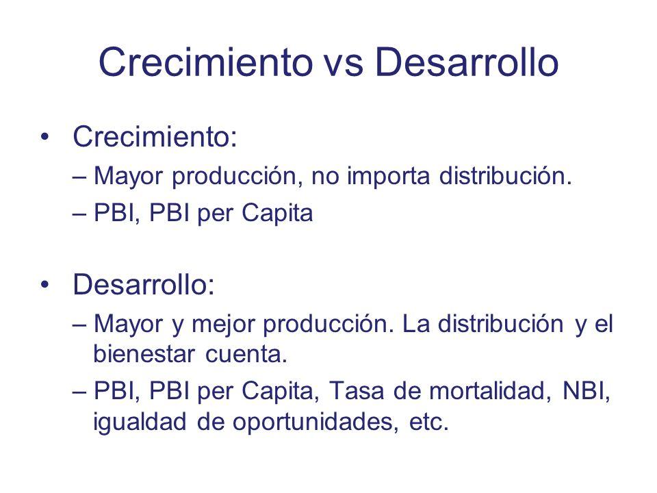 Crecimiento vs Desarrollo Crecimiento: – Mayor producción, no importa distribución. – PBI, PBI per Capita Desarrollo: – Mayor y mejor producción. La d
