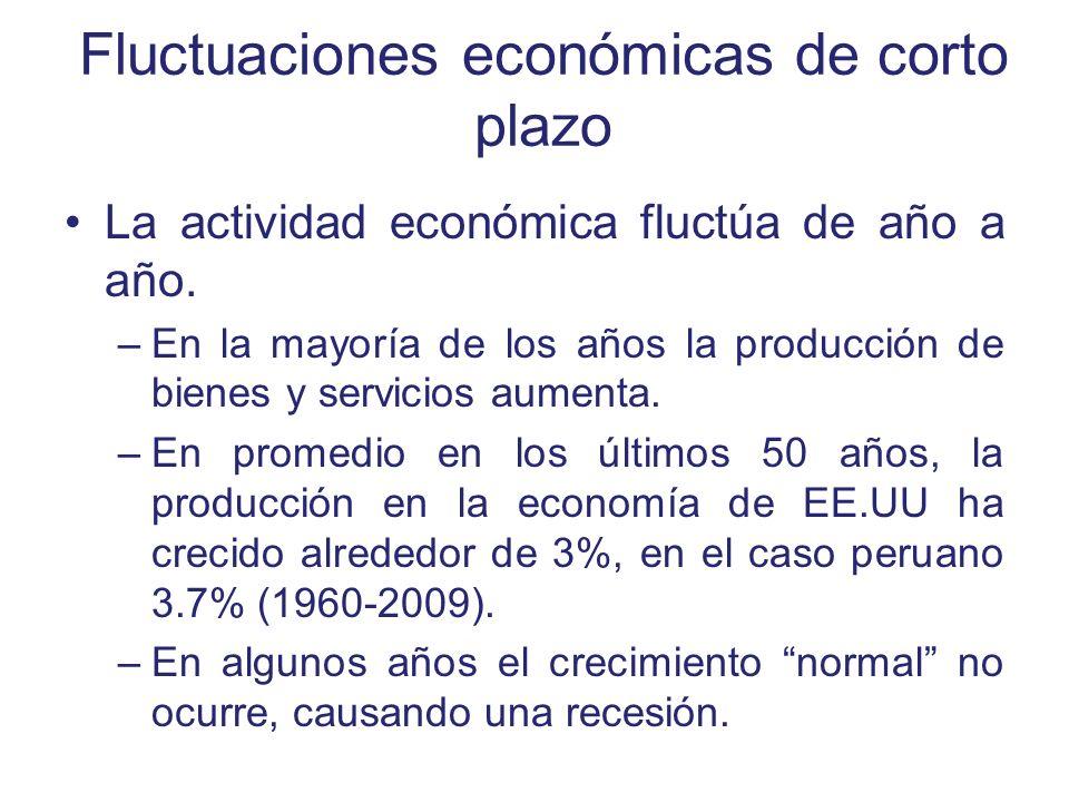 Fluctuaciones económicas de corto plazo La actividad económica fluctúa de año a año. –En la mayoría de los años la producción de bienes y servicios au