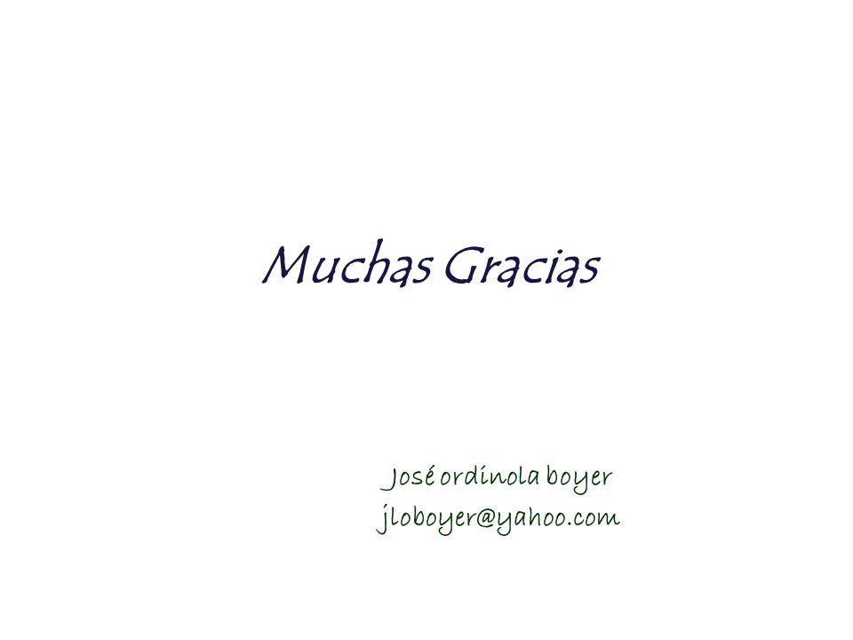 Muchas Gracias José ordinola boyer jloboyer@yahoo.com