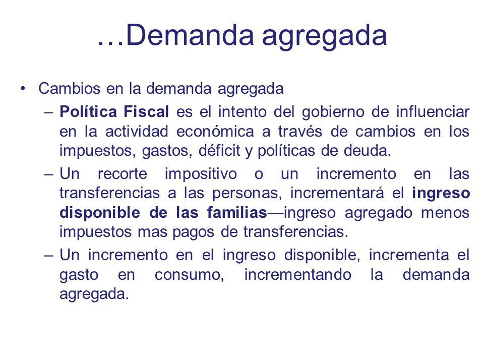 …Demanda agregada Cambios en la demanda agregada –Política Fiscal es el intento del gobierno de influenciar en la actividad económica a través de camb
