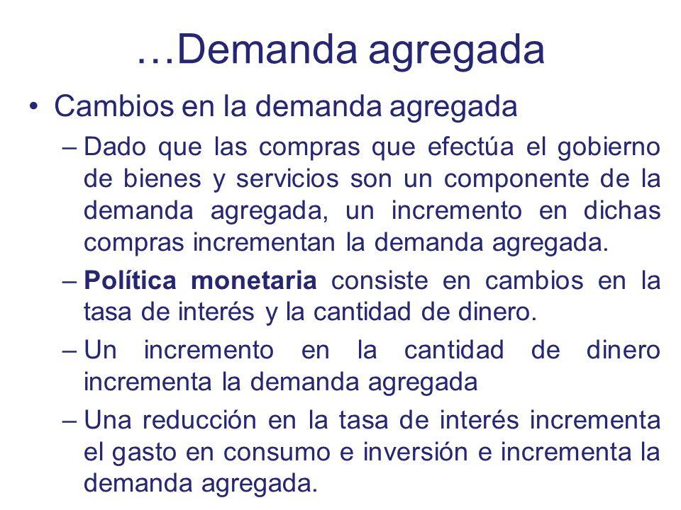 …Demanda agregada Cambios en la demanda agregada –Dado que las compras que efectúa el gobierno de bienes y servicios son un componente de la demanda a