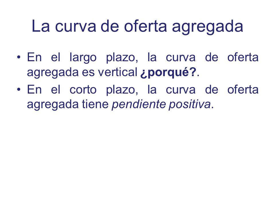 La curva de oferta agregada En el largo plazo, la curva de oferta agregada es vertical ¿porqué?. En el corto plazo, la curva de oferta agregada tiene