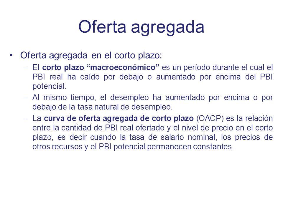 Oferta agregada Oferta agregada en el corto plazo: –El corto plazo macroeconómico es un período durante el cual el PBI real ha caído por debajo o aume