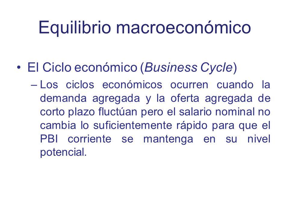 Equilibrio macroeconómico El Ciclo económico (Business Cycle) –Los ciclos económicos ocurren cuando la demanda agregada y la oferta agregada de corto