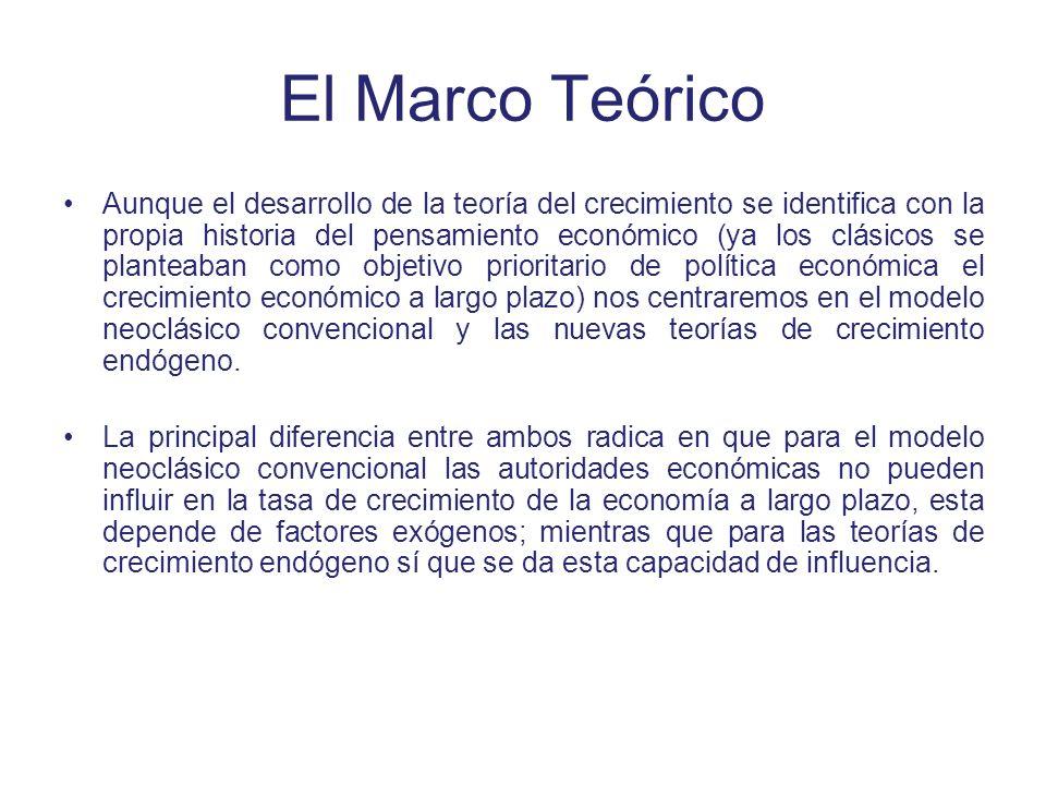 El Marco Teórico Aunque el desarrollo de la teoría del crecimiento se identifica con la propia historia del pensamiento económico (ya los clásicos se