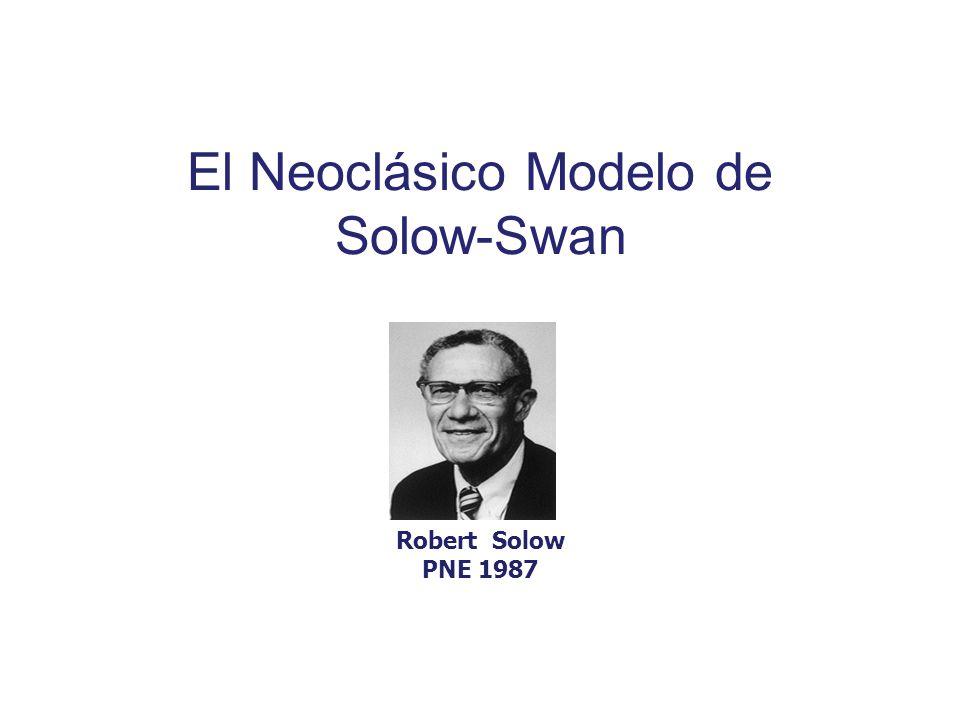 El Neoclásico Modelo de Solow-Swan Robert Solow PNE 1987
