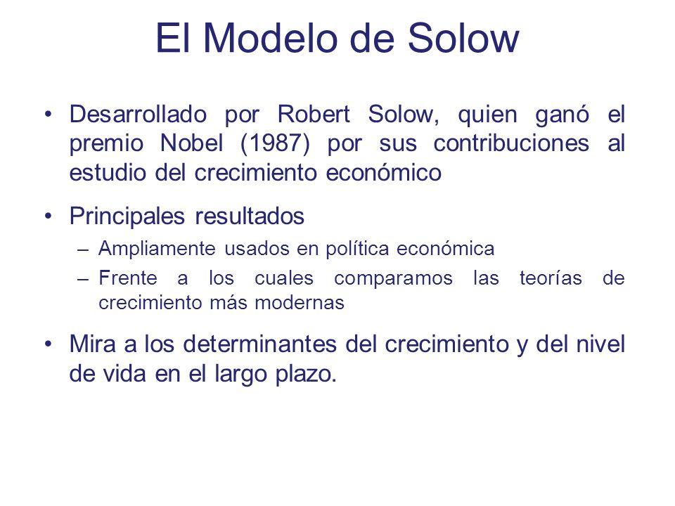 El Modelo de Solow Desarrollado por Robert Solow, quien ganó el premio Nobel (1987) por sus contribuciones al estudio del crecimiento económico Princi