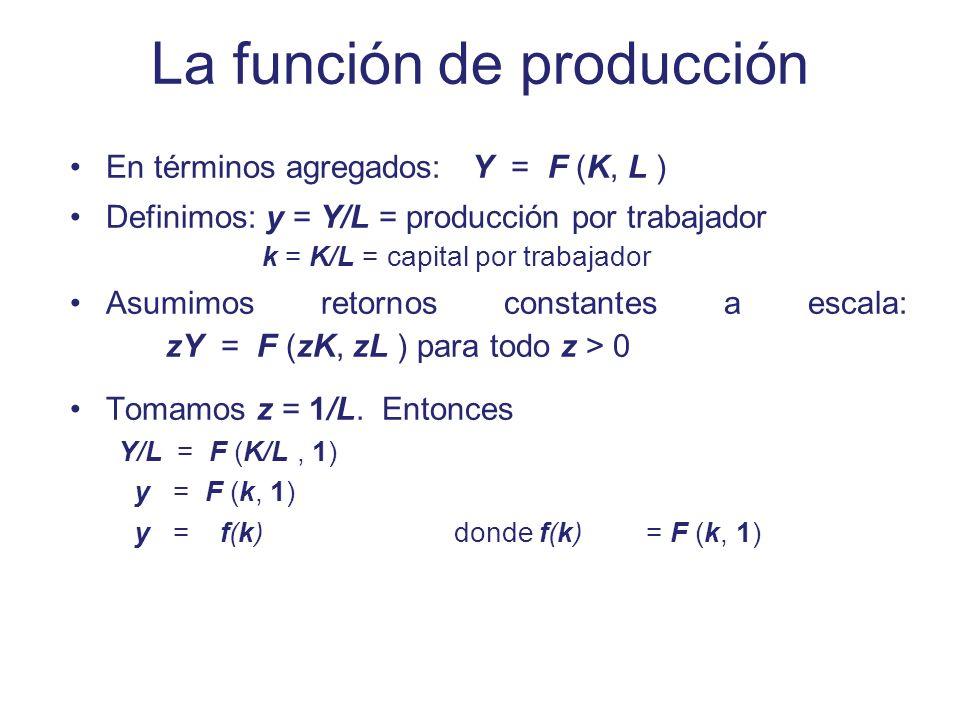 La función de producción En términos agregados: Y = F (K, L ) Definimos: y = Y/L = producción por trabajador k = K/L = capital por trabajador Asumimos