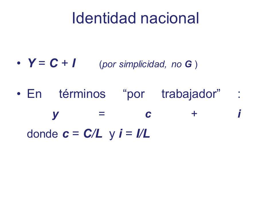 Identidad nacional Y = C + I (por simplicidad, no G ) En términos por trabajador : y = c + i donde c = C/L y i = I/L