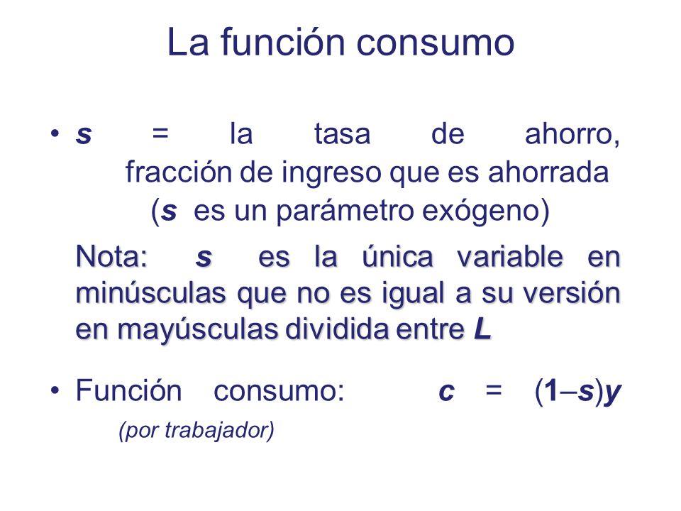 La función consumo s = la tasa de ahorro, fracción de ingreso que es ahorrada (s es un parámetro exógeno) Nota: s es la única variable en minúsculas q
